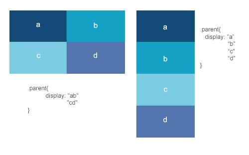 CSS grid layout en action