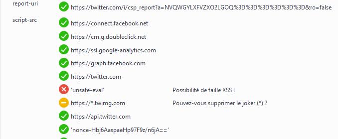 Affichage des directives CSP de Twitter sous Firefox
